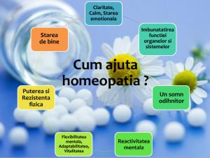 cumajutahomeopatia